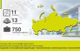 Что общего между Технопарком «Сколково» и олимпийской сборной?