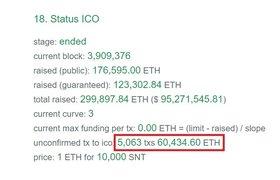 Курс криптовалюты Ethereum за день упал почти на 20% на фоне массового сбоя из-за ICO