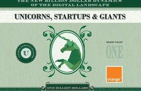 15 стартапов-миллиардеров