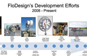 Bright Capital вложился в американскую компанию FloDesign Sonics
