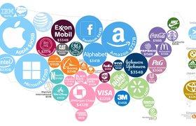 HowMuch показала карту с самыми обожаемыми компаниями мира