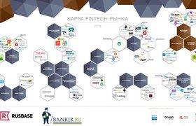 Rusbase и Bankir.ru представляют карту FinTech-рынка России