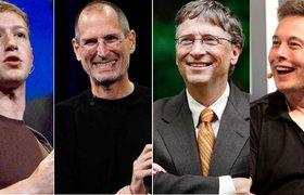 Тест: Какую IT-компанию ты мог бы возглавить?