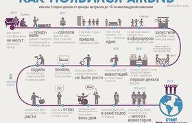 Инфографика: как появился Airbnb