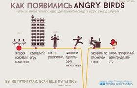 Инфографика: как появились Angry Birds