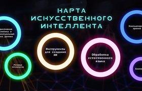 Карта российского рынка ИИ