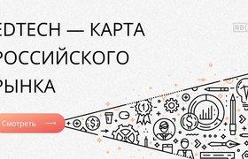 EdTech — карта российского рынка