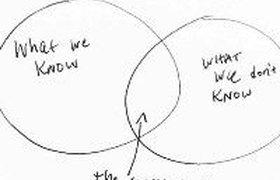 10 способов выглядеть на совещании умнее