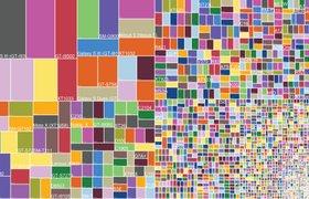 Android-фрагментация: более 18 тысяч видов устройств