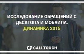 Конверсия с мобильных устройств обогнала десктоп