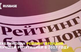 Бренды с лучшей репутацией-2017
