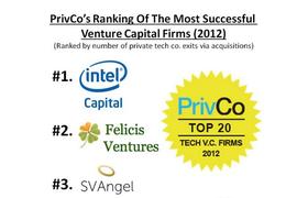 Исследование: 20 наиболее успешных венчурных фондов за 2012 год