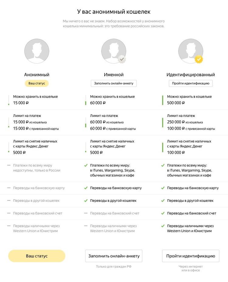 «Яндекс.Деньги» запустили идентификацию электронного кошелька в «Юнистрим»