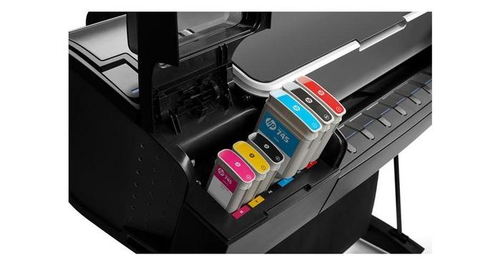Затраты на печать