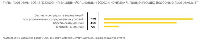 ey-graph-esop-report-2014-2