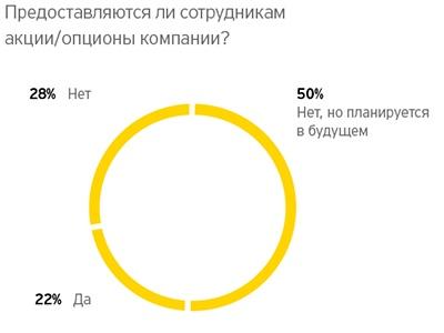 ey-graph-esop-report-2014