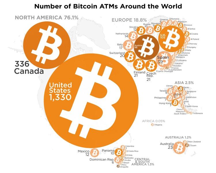 Vòng quanh thế giới – Bitcoin ATM