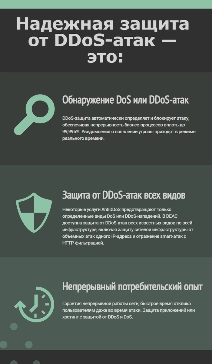 Защита от DDoS-атак