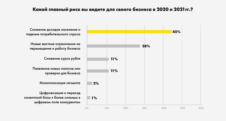 threats-2021