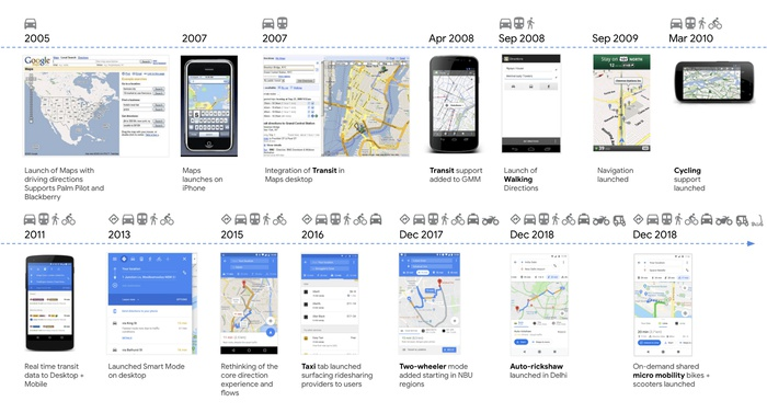 хронология интерфейса Google Карты