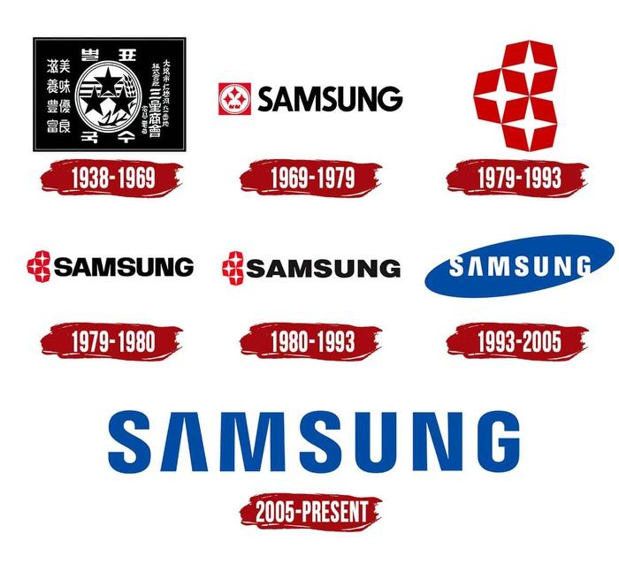 логотип самсунг