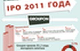 Инфографика: крупнейшие IPO 2011 года